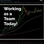Get in the Right Trades