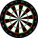 Don't throw darts at your day trading selections